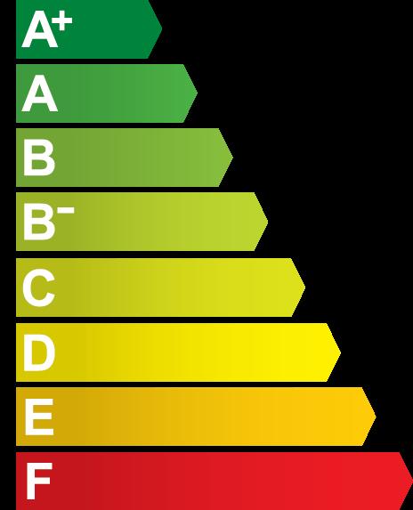 O que é a certificaçãoenergética?